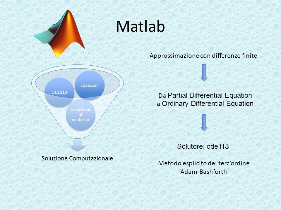 Matlab Soluzione Computazionale Condizioni al contorno ODE113Equazioni Approssimazione con differenze finite Da Partial Differential Equation a Ordina