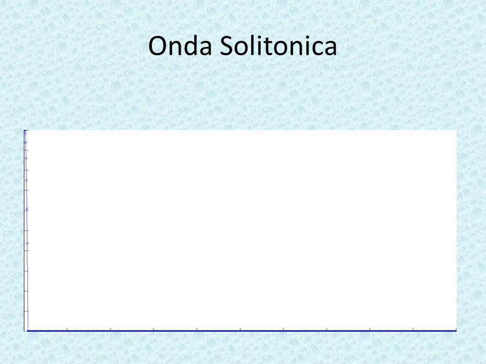 Onda Solitonica