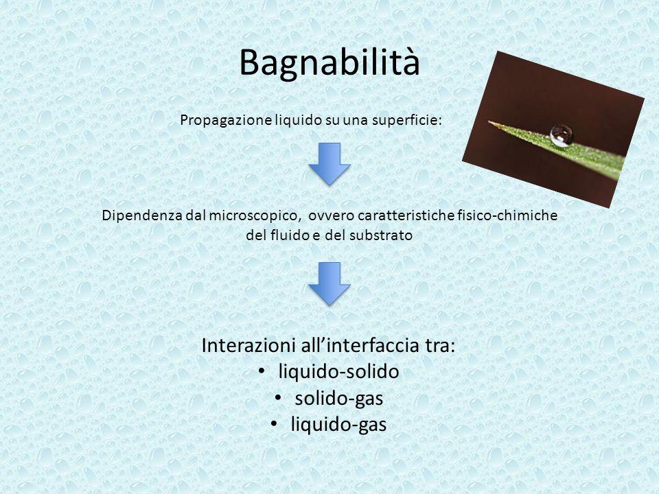 Bagnabilità Propagazione liquido su una superficie: Dipendenza dal microscopico, ovvero caratteristiche fisico-chimiche del fluido e del substrato Int