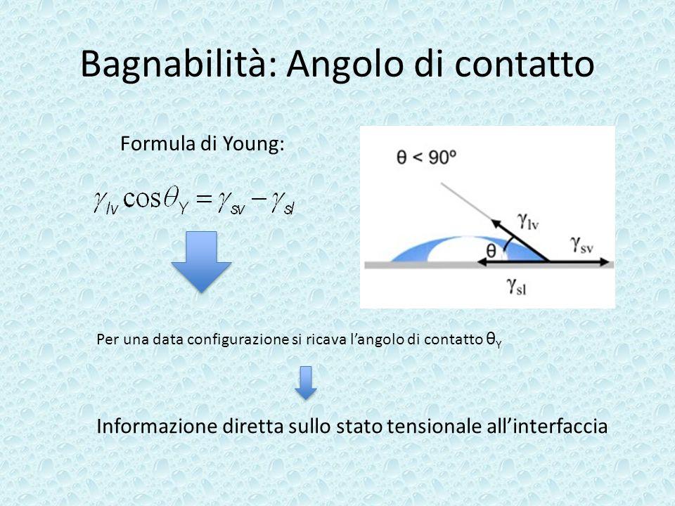 Bagnabilità: Angolo di contatto Formula di Young: Per una data configurazione si ricava langolo di contatto θ Y Informazione diretta sullo stato tensi