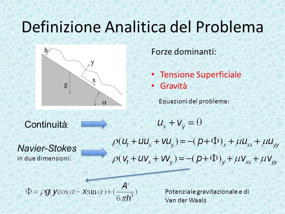 Definizione Analitica del Problema Forze dominanti: Tensione Superficiale Gravità Equazioni del problema: Continuità : Navier-Stokes in due dimensioni
