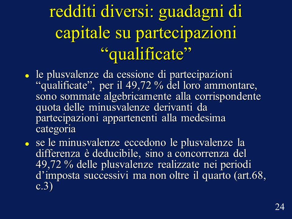 redditi diversi: guadagni di capitale su partecipazioni qualificate le plusvalenze da cessione di partecipazioni qualificate, per il 49,72 % del loro