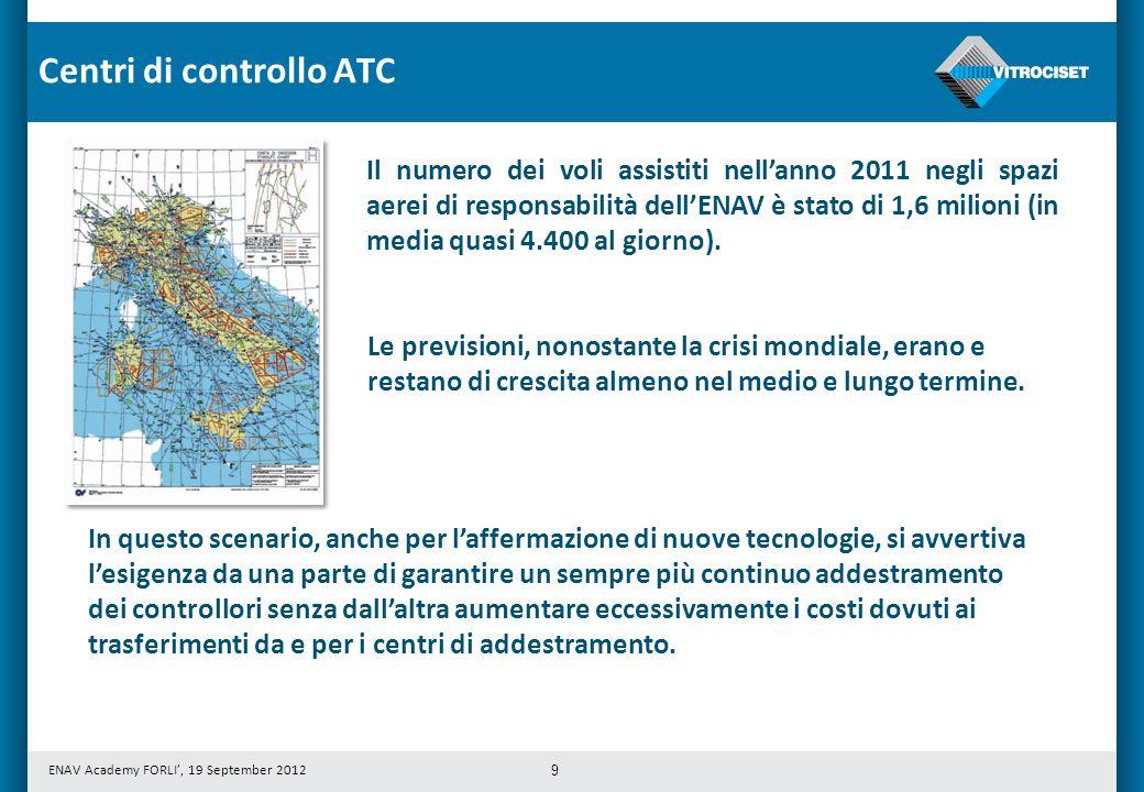 ENAV Academy FORLI, 19 September 2012 9 Il numero dei voli assistiti nellanno 2011 negli spazi aerei di responsabilità dellENAV è stato di 1,6 milioni