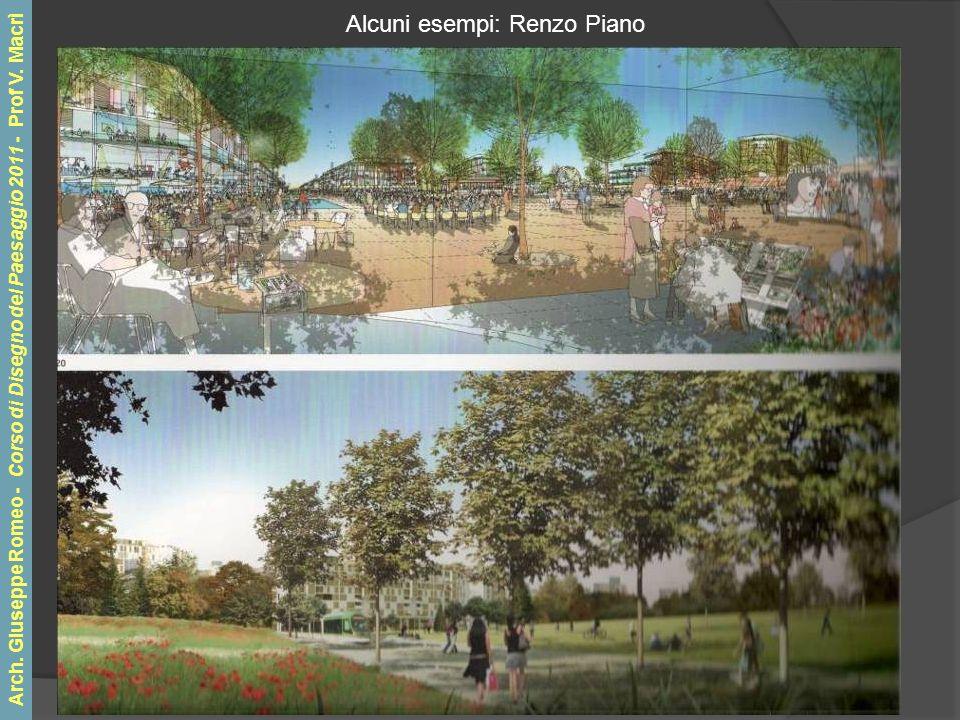 Alcuni esempi: Renzo Piano