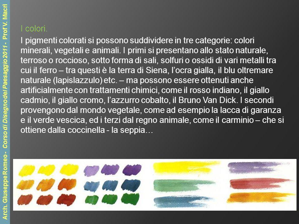 I colori.