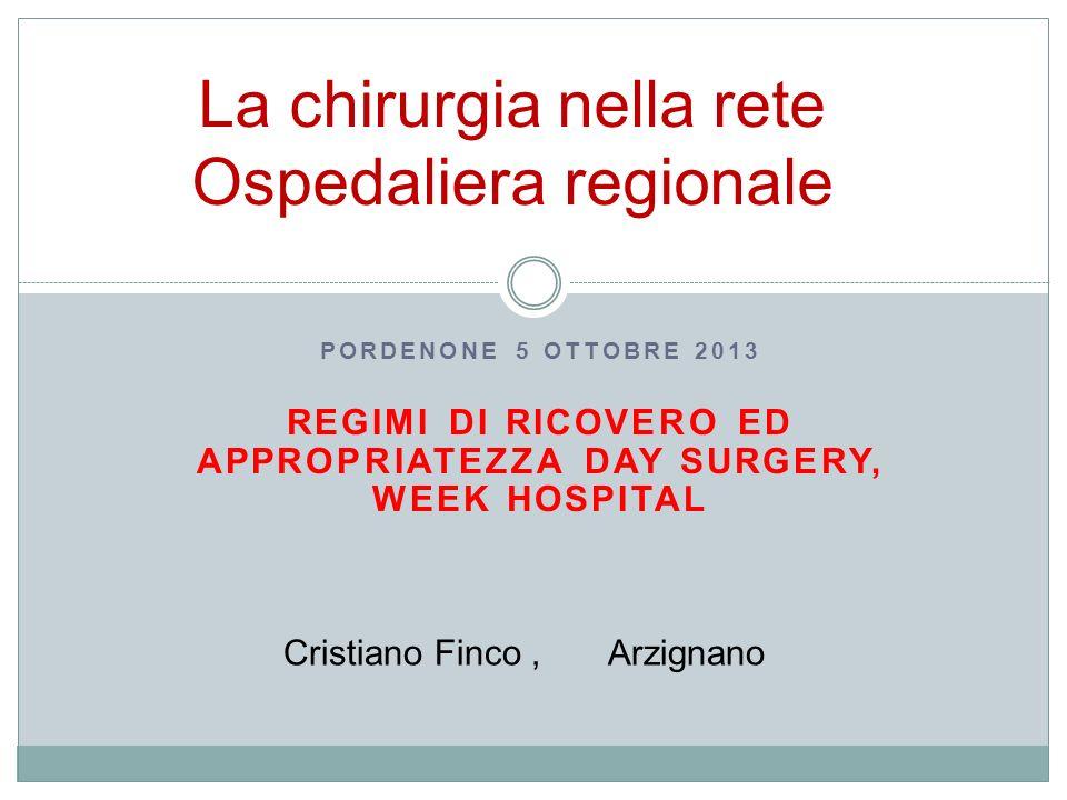 PORDENONE 5 OTTOBRE 2013 REGIMI DI RICOVERO ED APPROPRIATEZZA DAY SURGERY, WEEK HOSPITAL La chirurgia nella rete Ospedaliera regionale Cristiano Finco