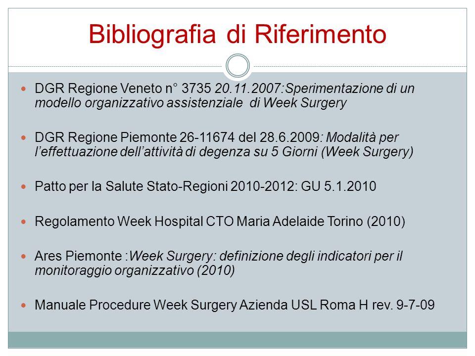 Bibliografia di Riferimento DGR Regione Veneto n° 3735 20.11.2007:Sperimentazione di un modello organizzativo assistenziale di Week Surgery DGR Region