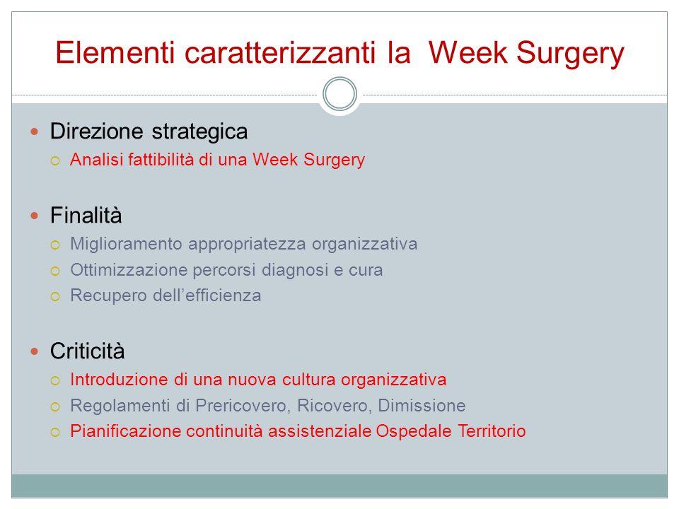 Elementi caratterizzanti la Week Surgery Direzione strategica Analisi fattibilità di una Week Surgery Finalità Miglioramento appropriatezza organizzat