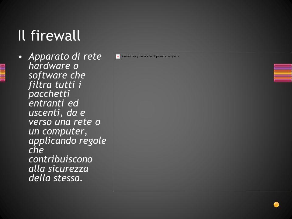 Il firewall Apparato di rete hardware o software che filtra tutti i pacchetti entranti ed uscenti, da e verso una rete o un computer, applicando regole che contribuiscono alla sicurezza della stessa.