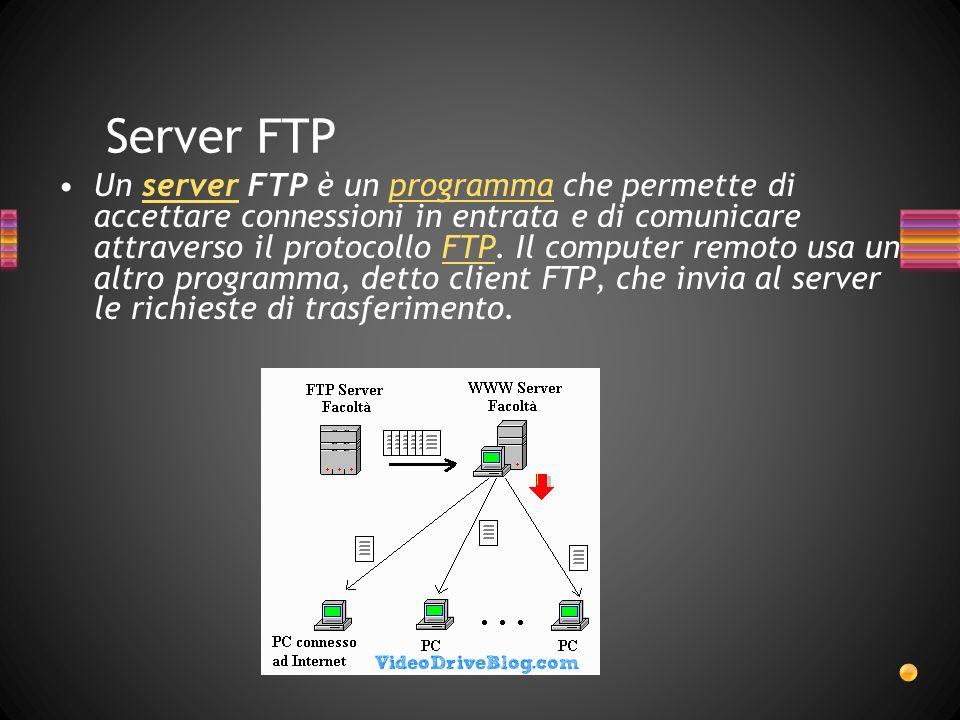 Il File Transfer Protocol (FTP) (protocollo di trasferimento file), è un Protocollo per la trasmissione di dati tra host basato su TCP.ProtocollohostTCP