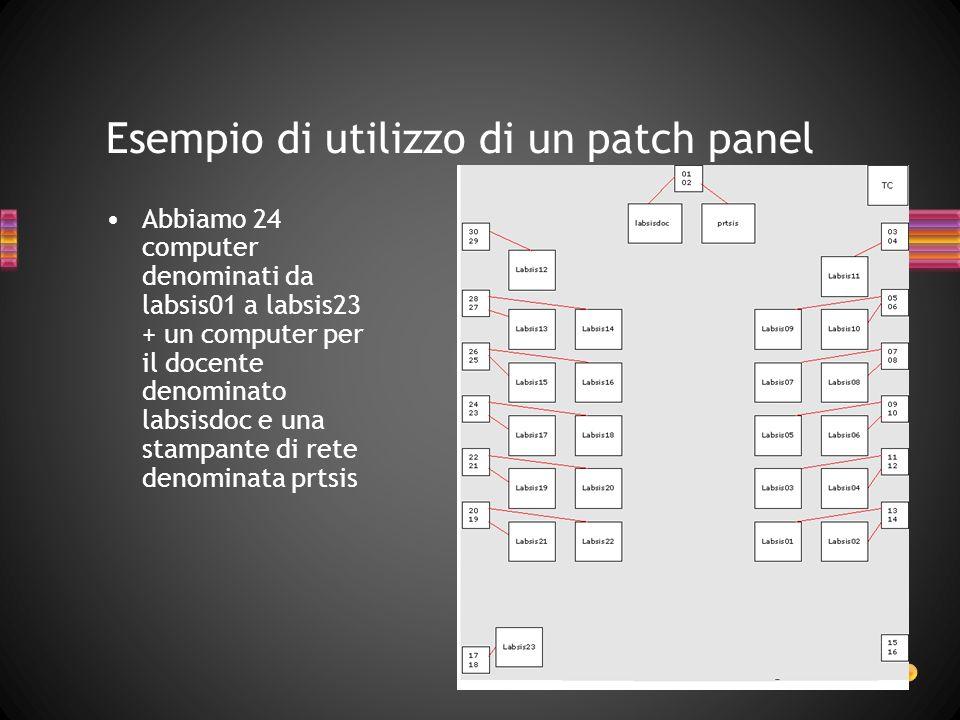 Abbiamo 24 computer denominati da labsis01 a labsis23 + un computer per il docente denominato labsisdoc e una stampante di rete denominata prtsis Esempio di utilizzo di un patch panel