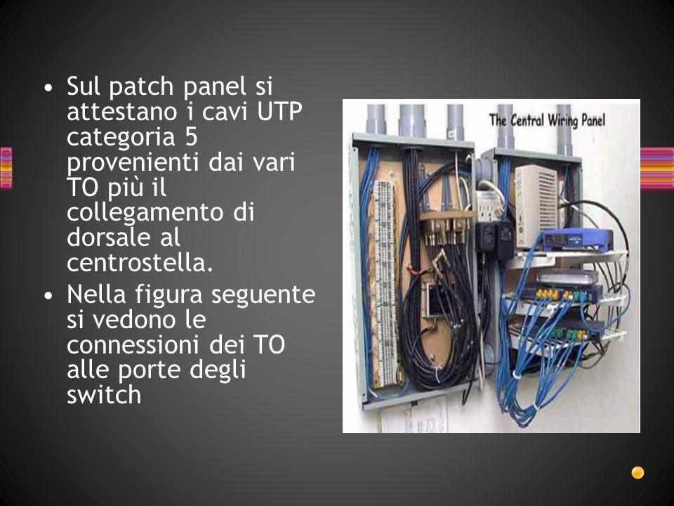 Sul patch panel si attestano i cavi UTP categoria 5 provenienti dai vari TO più il collegamento di dorsale al centrostella. Nella figura seguente si v