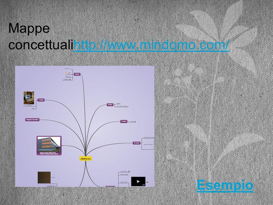 Mappe concettualihttp://www.mindomo.com/http://www.mindomo.com/ Esempio
