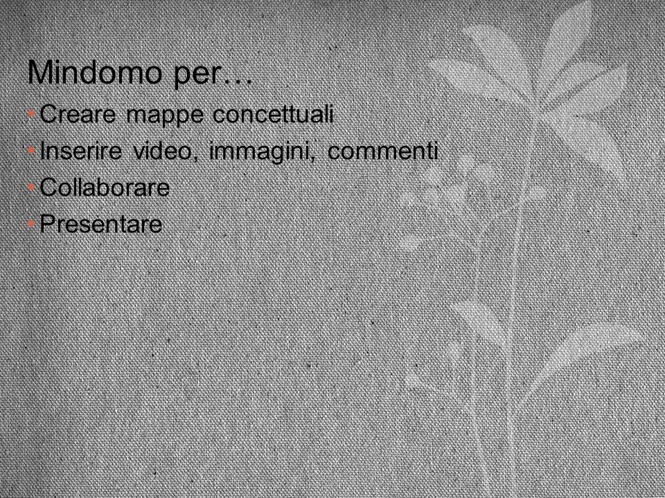 Mindomo per… Creare mappe concettuali Inserire video, immagini, commenti Collaborare Presentare