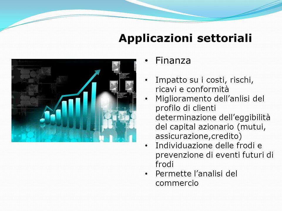 Applicazioni settoriali Finanza Impatto su i costi, rischi, ricavi e conformità Miglioramento dellanlisi del profilo di clienti determinazione dellegg
