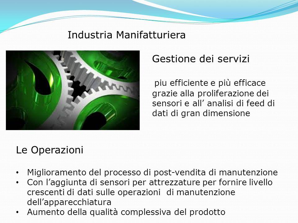 Industria Manifatturiera Gestione dei servizi piu efficiente e più efficace grazie alla proliferazione dei sensori e all analisi di feed di dati di gr