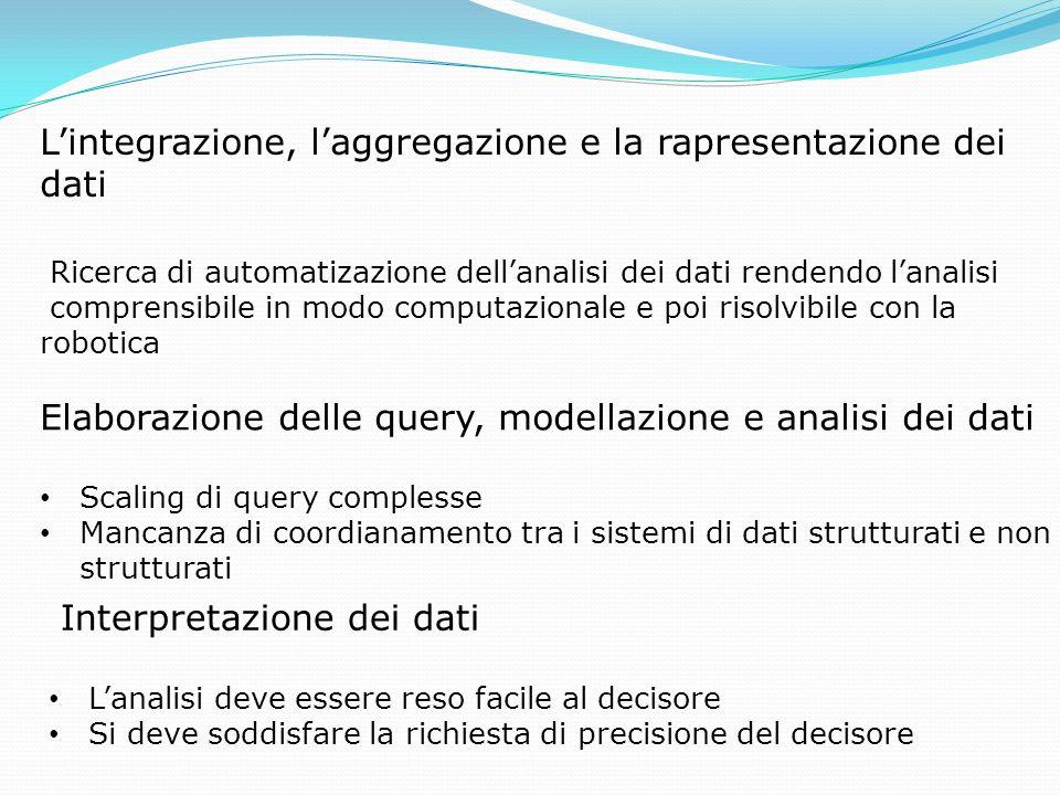Lintegrazione, laggregazione e la rapresentazione dei dati Ricerca di automatizazione dellanalisi dei dati rendendo lanalisi comprensibile in modo com