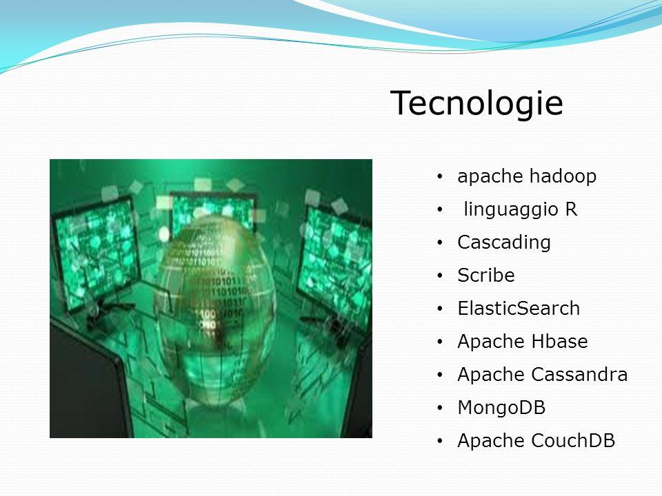 Tecnologie apache hadoop linguaggio R Cascading Scribe ElasticSearch Apache Hbase Apache Cassandra MongoDB Apache CouchDB
