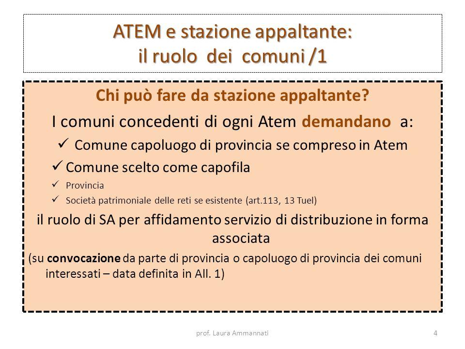 ATEM e stazione appaltante: il ruolo dei comuni /1 Chi può fare da stazione appaltante? I comuni concedenti di ogni Atem demandano a: Comune capoluogo
