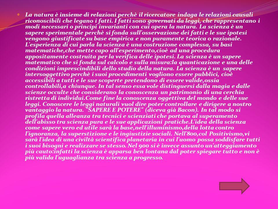 Alunne: Cambria Maria Rosa Ferrara Doris 4 lsb Prof : Francesca Arcoraci