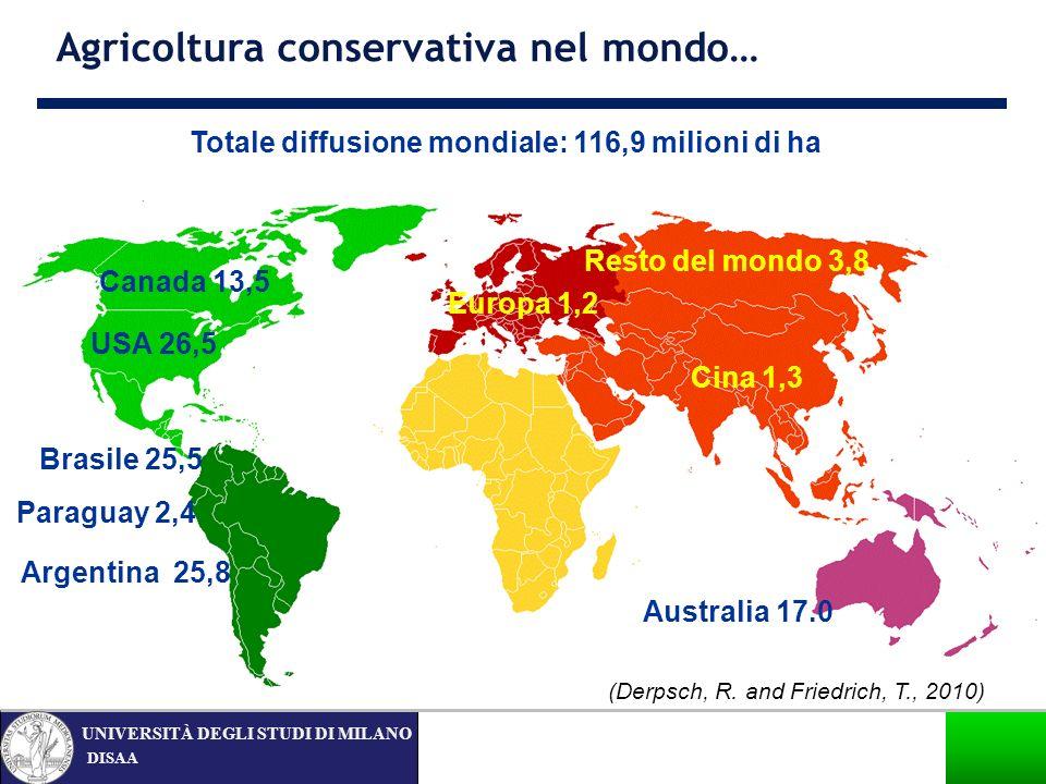 DISAA UNIVERSITÀ DEGLI STUDI DI MILANO Agricoltura conservativa nel mondo… Canada 13,5 USA 26,5 Argentina 25,8 Totale diffusione mondiale: 116,9 milio