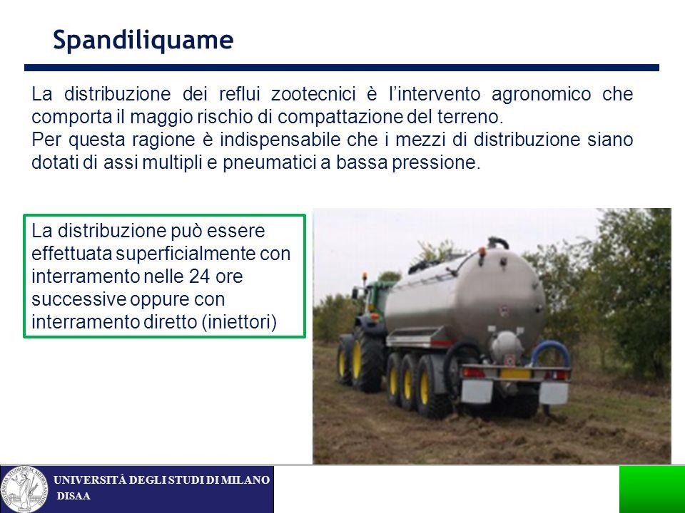 DISAA UNIVERSITÀ DEGLI STUDI DI MILANO Spandiliquame La distribuzione dei reflui zootecnici è lintervento agronomico che comporta il maggio rischio di