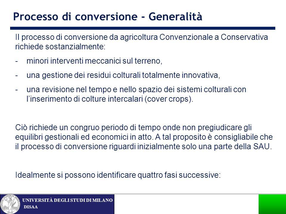 DISAA UNIVERSITÀ DEGLI STUDI DI MILANO Processo di conversione - Generalità Il processo di conversione da agricoltura Convenzionale a Conservativa ric