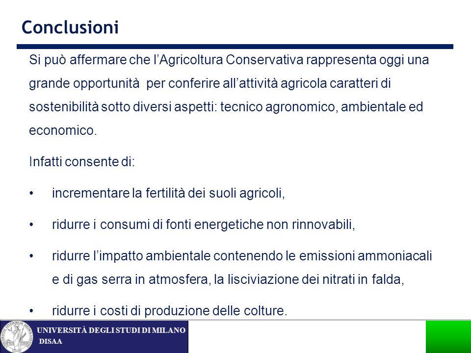 DISAA UNIVERSITÀ DEGLI STUDI DI MILANO Conclusioni Si può affermare che lAgricoltura Conservativa rappresenta oggi una grande opportunità per conferir
