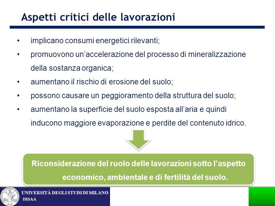 DISAA UNIVERSITÀ DEGLI STUDI DI MILANO implicano consumi energetici rilevanti; promuovono unaccelerazione del processo di mineralizzazione della sosta