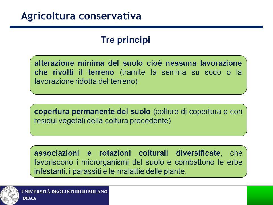 DISAA UNIVERSITÀ DEGLI STUDI DI MILANO Agricoltura conservativa Tre principi associazioni e rotazioni colturali diversificate, che favoriscono i micro