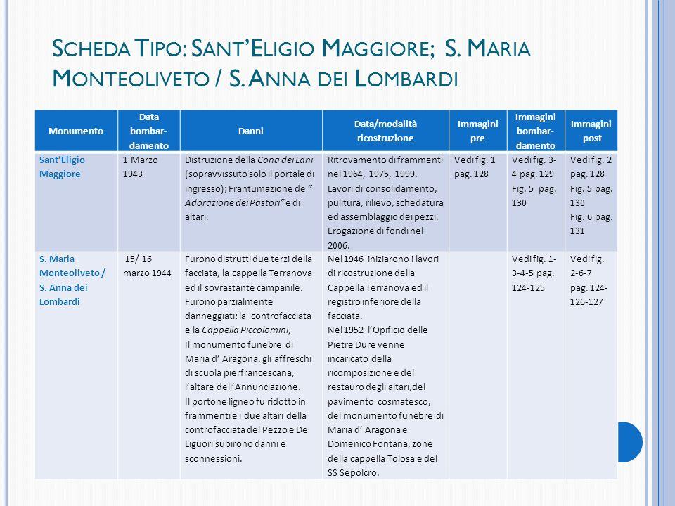 S CHEDA T IPO : S ANT E LIGIO M AGGIORE ; S.M ARIA M ONTEOLIVETO / S.