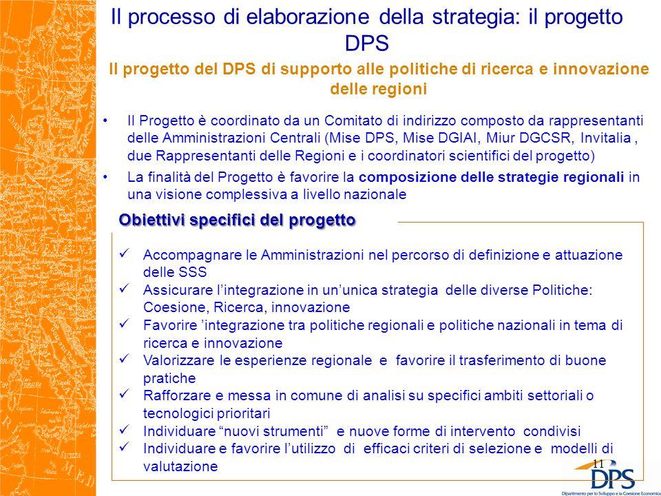 11 Il processo di elaborazione della strategia: il progetto DPS Il progetto del DPS di supporto alle politiche di ricerca e innovazione delle regioni
