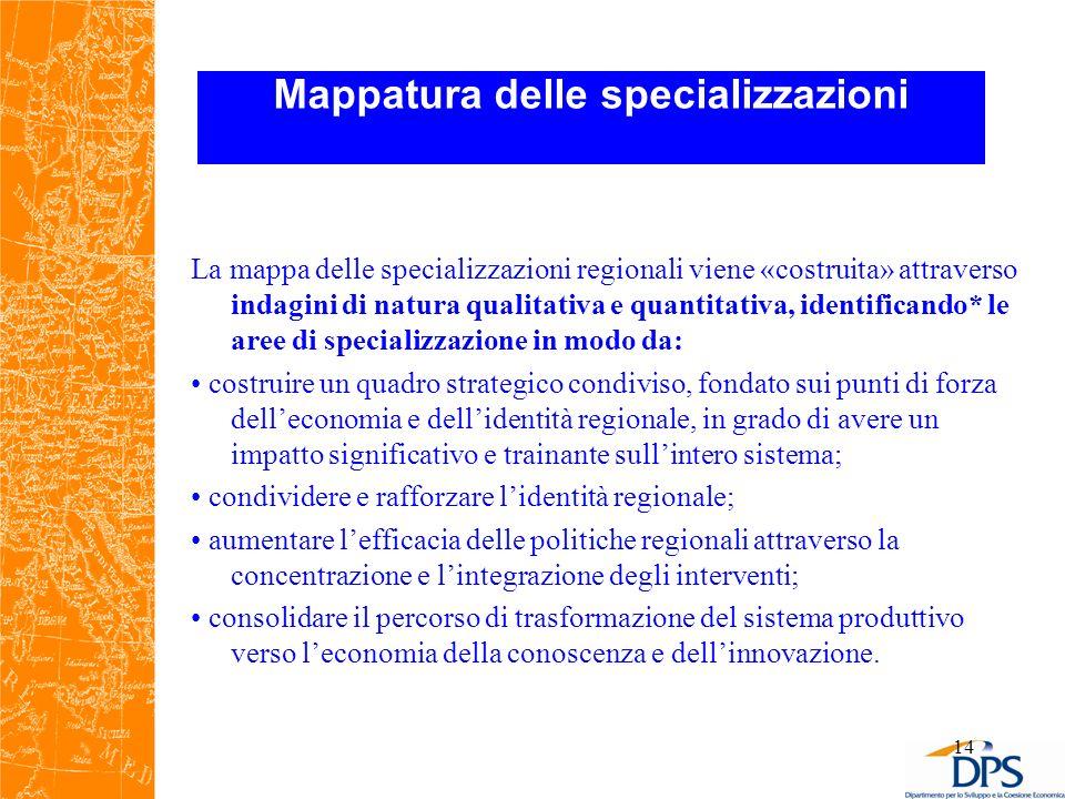 Mappatura delle specializzazioni La mappa delle specializzazioni regionali viene «costruita» attraverso indagini di natura qualitativa e quantitativa,