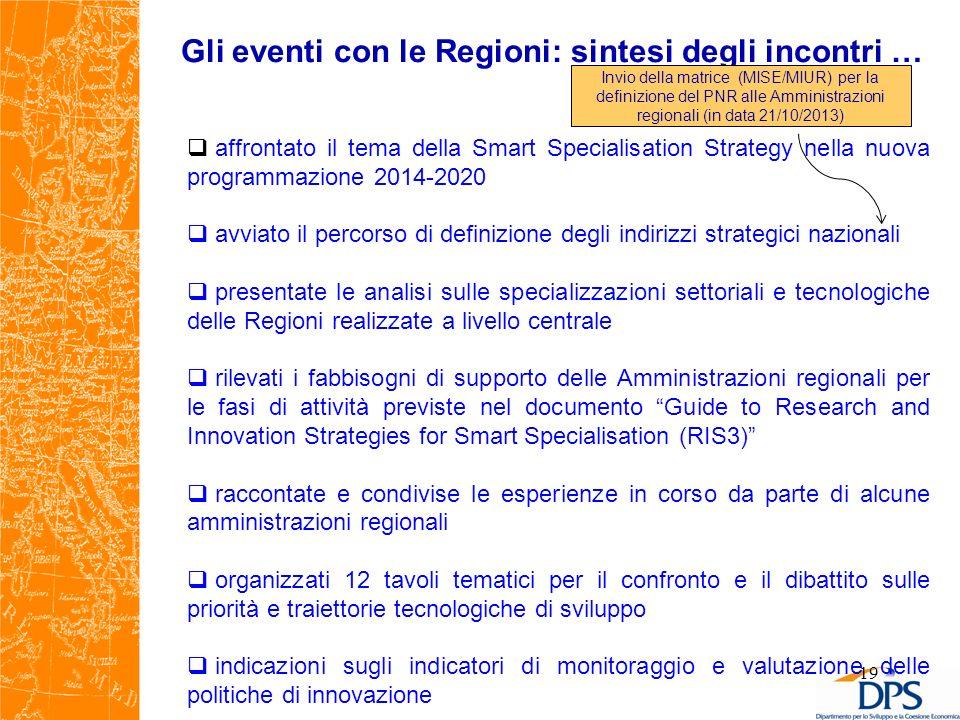 Gli eventi con le Regioni: sintesi degli incontri … 19 affrontato il tema della Smart Specialisation Strategy nella nuova programmazione 2014-2020 avv