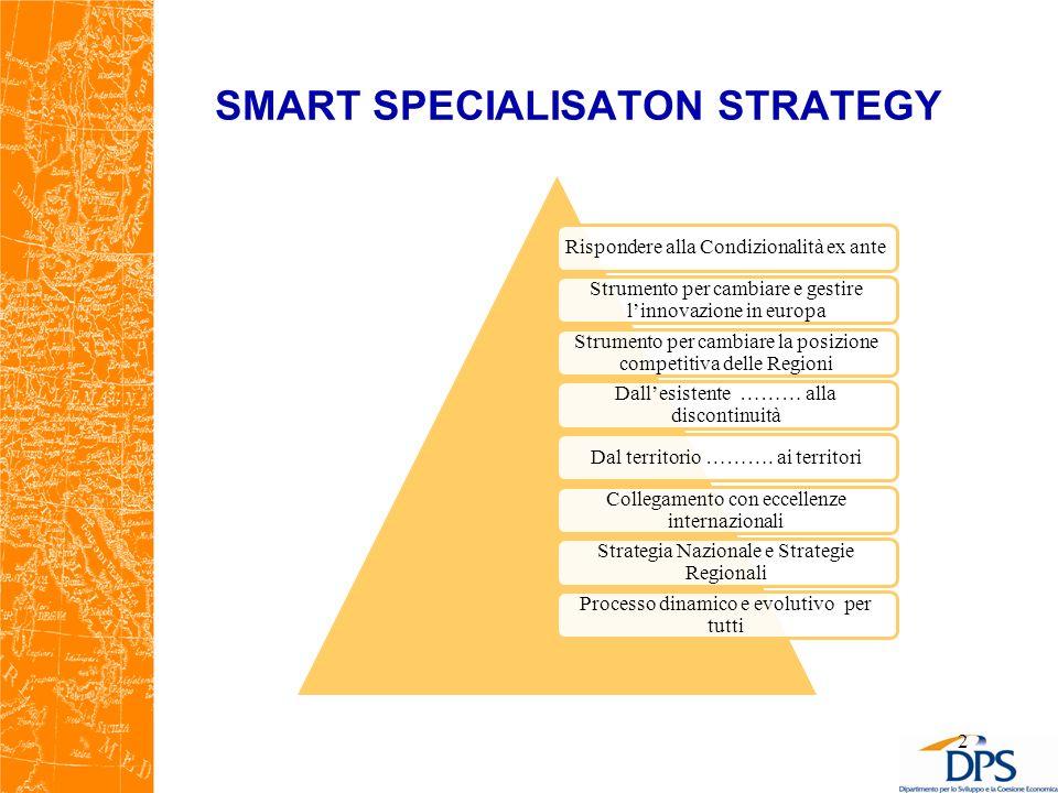 La condizionalità ex ante specifica per la Smart Specialisation Strategy Condizionalità 1 (art.9.