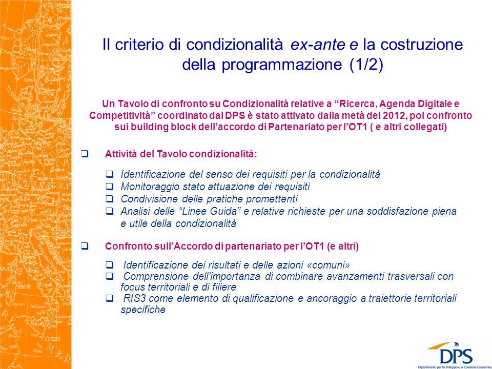 Il criterio di condizionalità ex-ante e la costruzione della programmazione (2/2) Alcune considerazioni : Tutte le Regioni sono attive, anche se con livelli differenziati di avanzamento, nel processo di definizione della RIS3 Utile lo scambio delle esperienze sin qui (da proseguire) e crescente la richiesta di confronto sul metodo e sul merito Importantissimo collegare i processi : definizione della RIS3 e costruzione dei contenuti dei PO per quanto rilevante Nel caso in cui il soddisfacimento della condizionalità ex-ante non sia assicurato e verificabile entro il primo semestre 2013 e con riferimento a ciascun criterio specifico non soddisfatto, cè la necessità di individuare … Quale sia il percorso da compiere per soddisfarli (max.