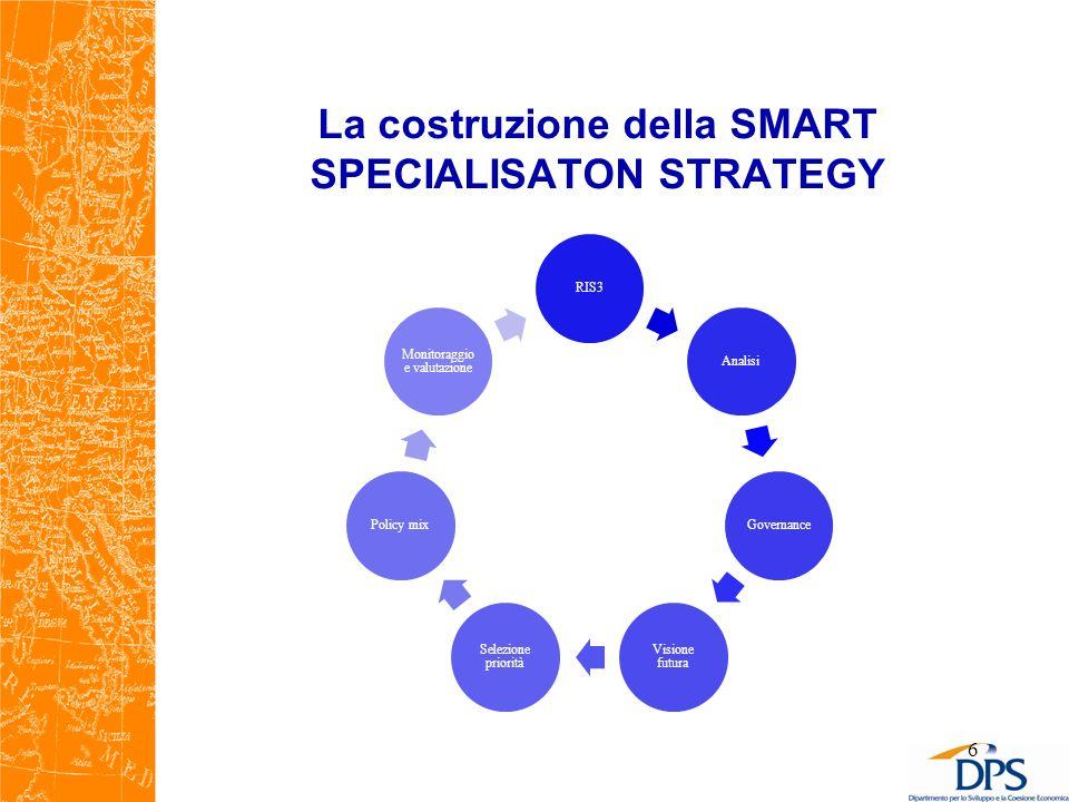 La via italiana alla S3 comune e «place-based» Una Strategia Regionale di sviluppo, non solo di R&S regionale, ma con una composizione e stimolo nazionale grande eterogeneità di contesti, diversi percorsi (un metodo condiviso) valorizzazione della tradizione manifatturiera…e altro processo a due direzioni nella formulazione della strategia nazionale di specializzazione tecnologica combinazione «diffusion-mission» per aree tecnologiche specifiche
