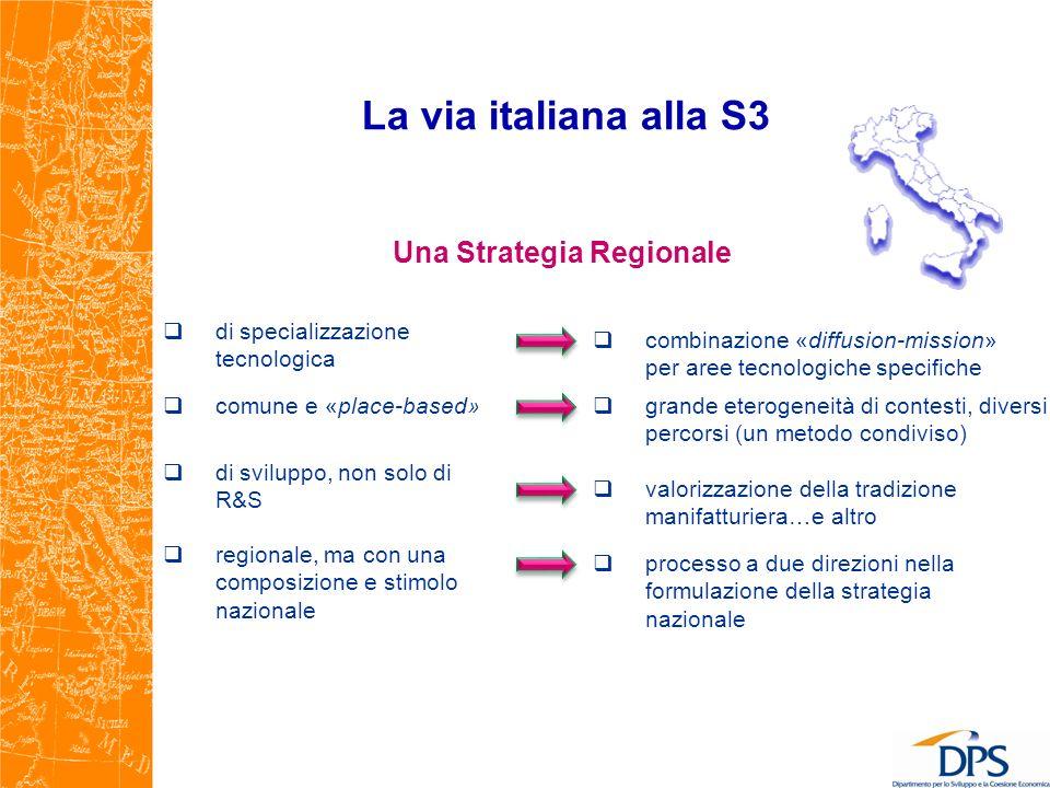 La via italiana alla S3 comune e «place-based» Una Strategia Regionale di sviluppo, non solo di R&S regionale, ma con una composizione e stimolo nazio