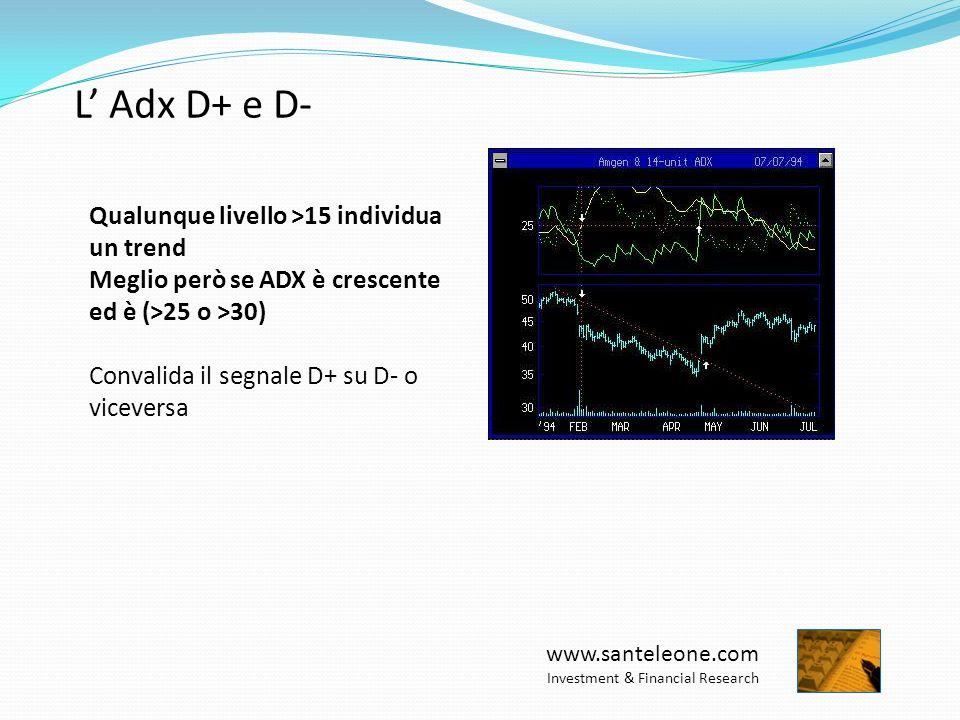 www.santeleone.com Investment & Financial Research L Adx D+ e D-