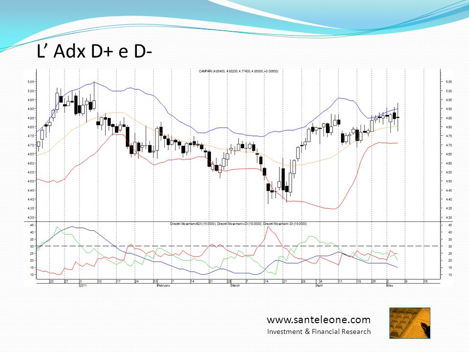 www.santeleone.com Investment & Financial Research L Adx D+ e D-