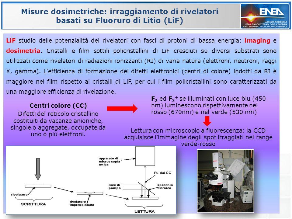 10 Misure dosimetriche: irraggiamento di rivelatori basati su Fluoruro di Litio (LiF) LiF studio delle potenzialità dei rivelatori con fasci di proton