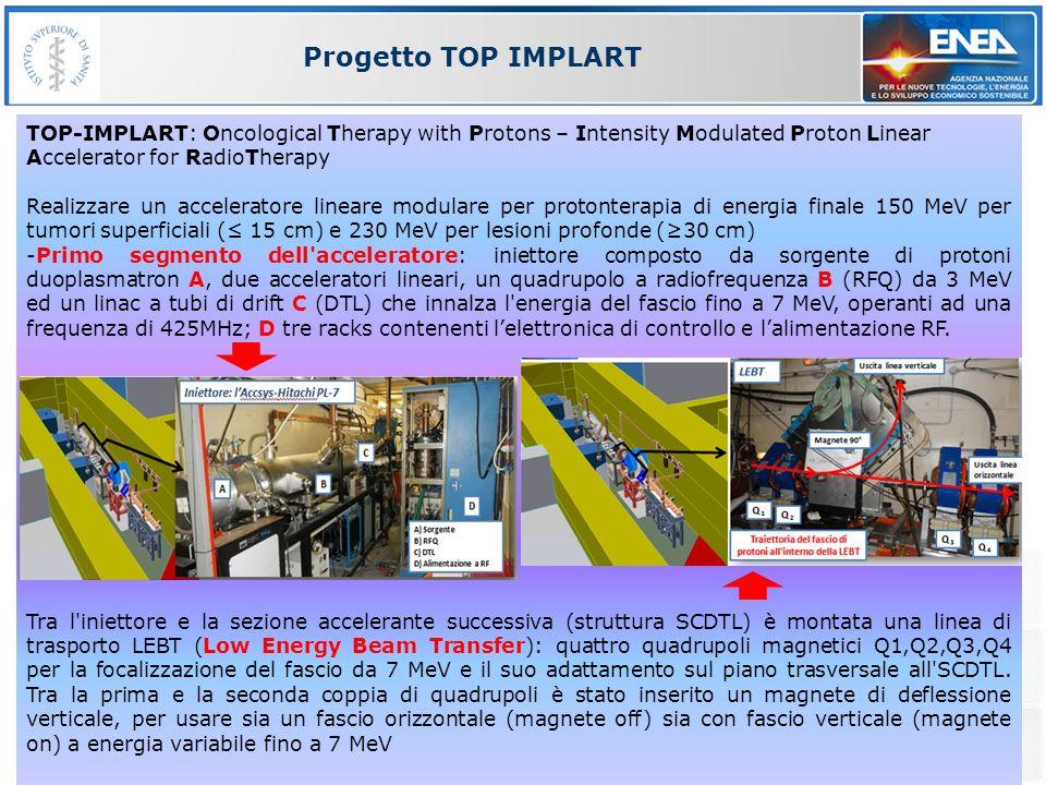 33 Irraggiamento campioni biologici a bassa energia SCOPO: irraggiamento colture cellulari V79 con protoni a bassa energia (3MeV–7MeV) - Curva di sopravvivenza delle V79 irradiate con protoni - Valutare lefficacia terapeutica dei trattamenti Condizioni operative necessarie: Dose (0,1Gy – 6Gy) Uniformità di irraggiamento (>90%) Fascio monocromatico (FHWM/E m <0,1) Porta campione: cilindro acciaio mm Q1Q1 Q2Q2 Magnete 90° Uscita fascio dal magnete
