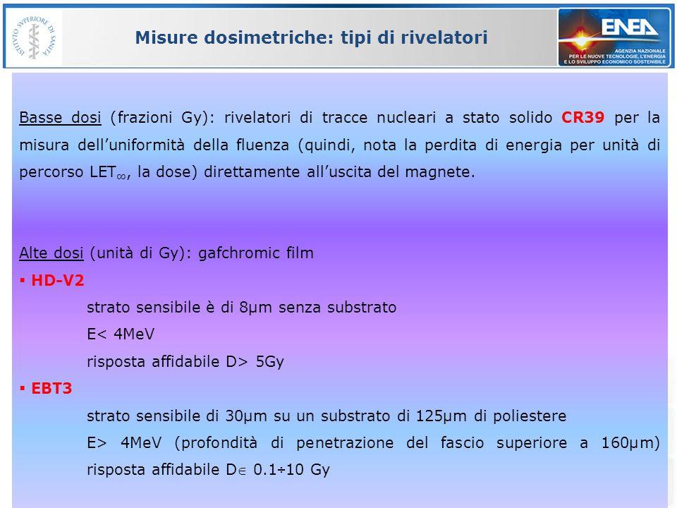 44 Misure dosimetriche: tipi di rivelatori Basse dosi (frazioni Gy): rivelatori di tracce nucleari a stato solido CR39 per la misura delluniformità de