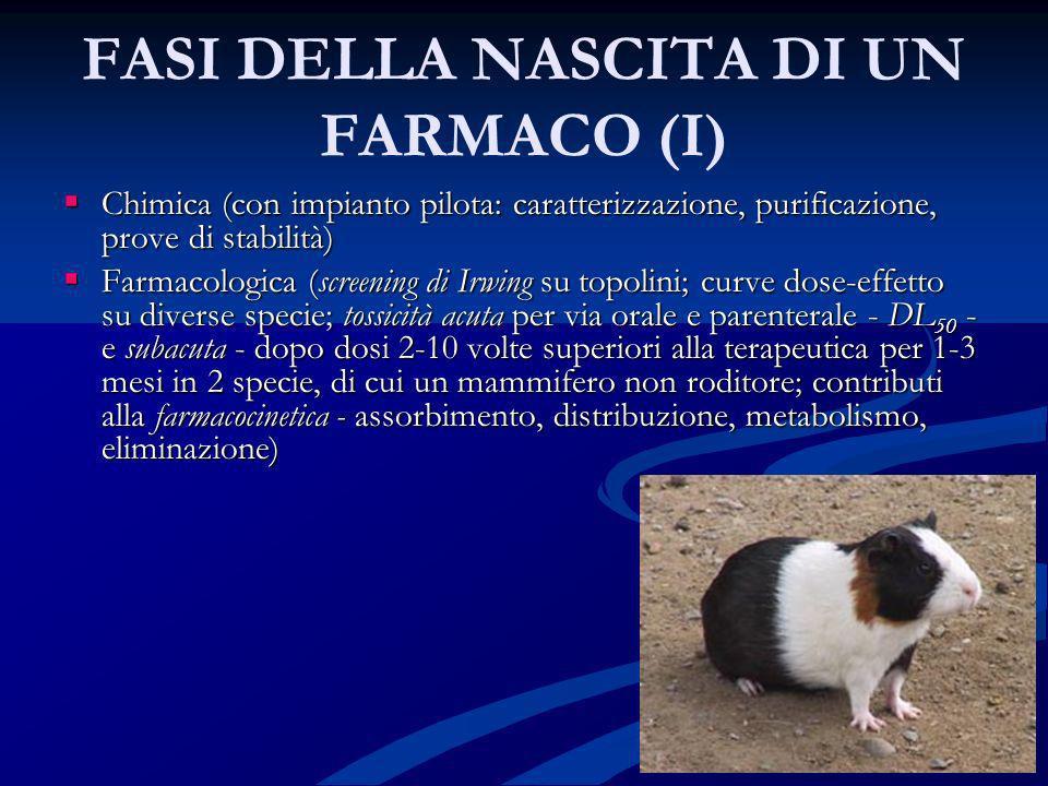 FASI DELLA NASCITA DI UN FARMACO (I) Chimica (con impianto pilota: caratterizzazione, purificazione, prove di stabilità) Chimica (con impianto pilota: