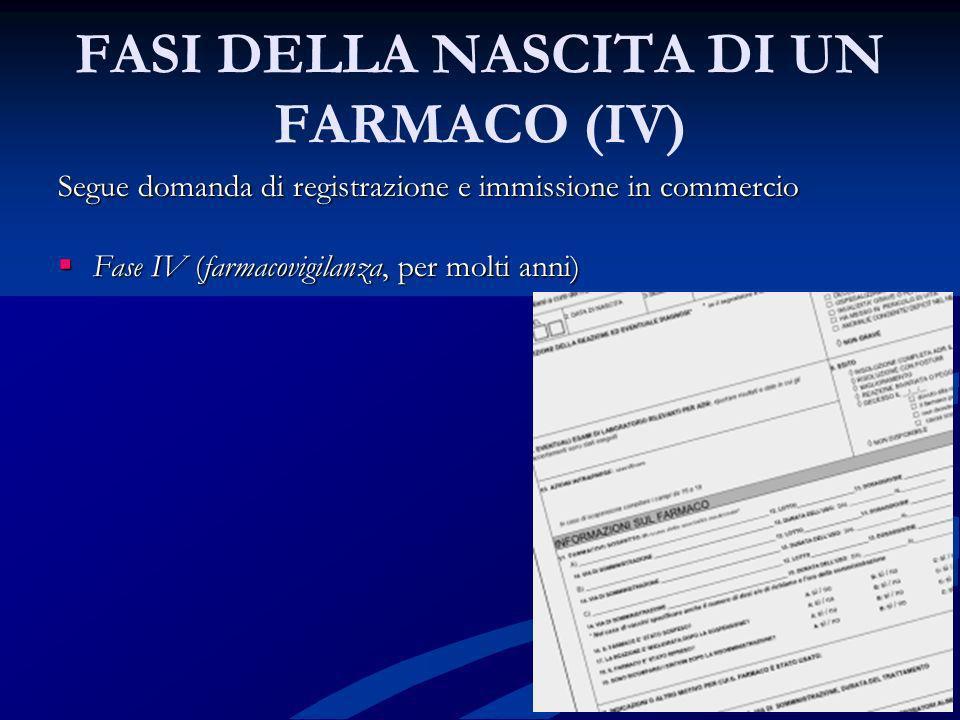 FASI DELLA NASCITA DI UN FARMACO (IV) Segue domanda di registrazione e immissione in commercio Fase IV (farmacovigilanza, per molti anni) Fase IV (far