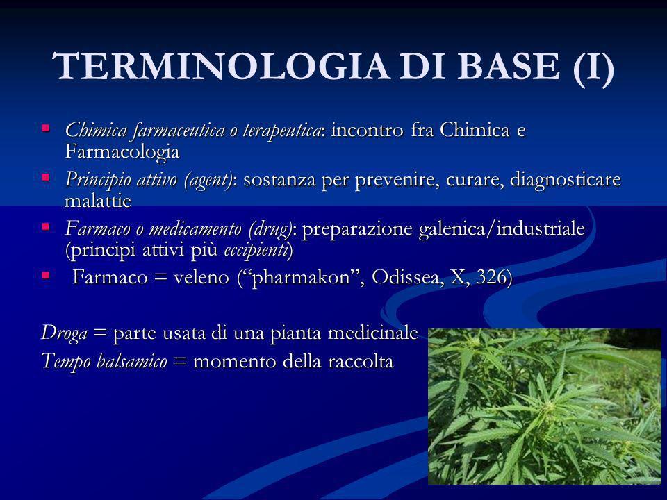 Chimica farmaceutica o terapeutica: incontro fra Chimica e Farmacologia Chimica farmaceutica o terapeutica: incontro fra Chimica e Farmacologia Princi