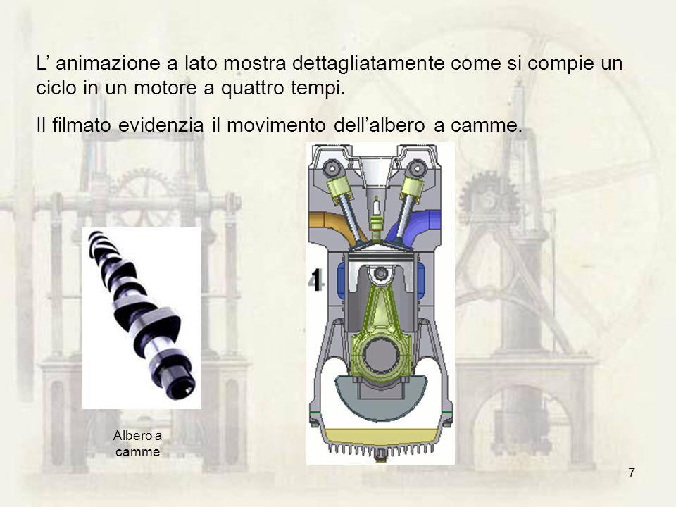 7 L animazione a lato mostra dettagliatamente come si compie un ciclo in un motore a quattro tempi. Il filmato evidenzia il movimento dellalbero a cam