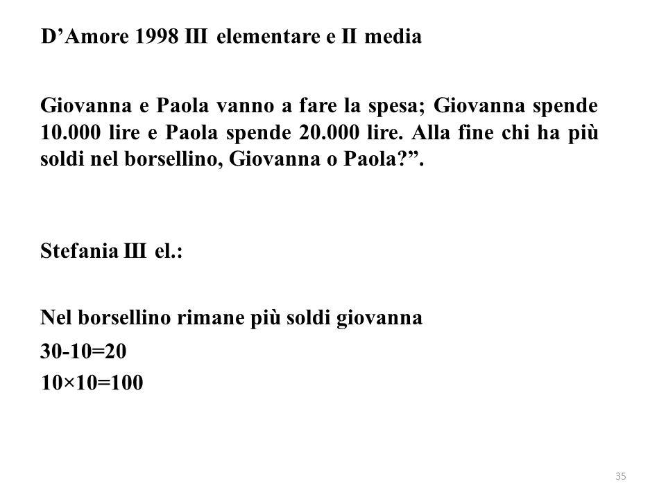 35 Giovanna e Paola vanno a fare la spesa; Giovanna spende 10.000 lire e Paola spende 20.000 lire. Alla fine chi ha più soldi nel borsellino, Giovanna