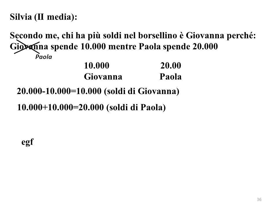 36 Silvia (II media): Secondo me, chi ha più soldi nel borsellino è Giovanna perché: Giovanna spende 10.000 mentre Paola spende 20.000 10.000 20.00 Gi