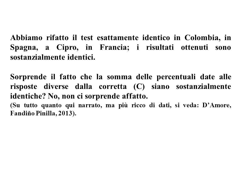 Abbiamo rifatto il test esattamente identico in Colombia, in Spagna, a Cipro, in Francia; i risultati ottenuti sono sostanzialmente identici. Sorprend